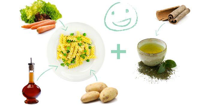 Quatre conseils pour abaisser l' index glycémique d'un repas